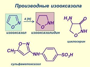 Сульфаметоксазол против микробов