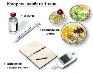 Типы диабета и диета