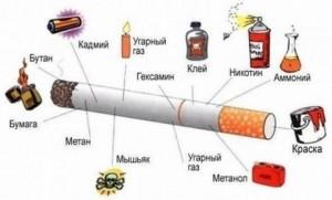 Другие заболевания от курения