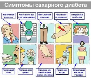 Как жить с обычным диабетом