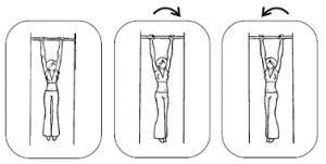 Упражнения на турнике при остеохондрозе шейного отдела