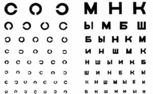 Таблица проверка остроты зрения