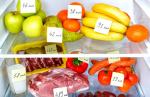 Таблица затрат калорий: примерный расход энергии человеком