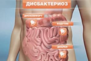 Дисбактериоз. Признаки дисбактериоза