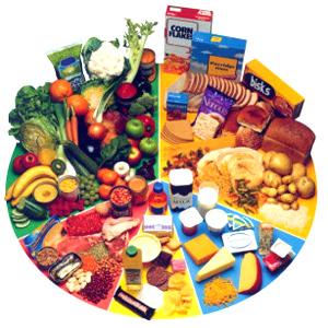 Питание при сахарном диабете. Хлебные единицы