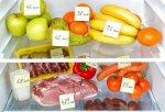 Продукты с низкой калорийностью: худеем быстро и кушаем вкусно